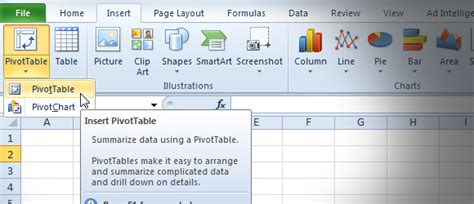 what are pivot tables used for how to use excel pivot tables