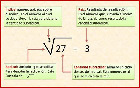 calcular la raiz cuadrada de un numero ra 237 z cuadrada y ra 237 z c 250 bica