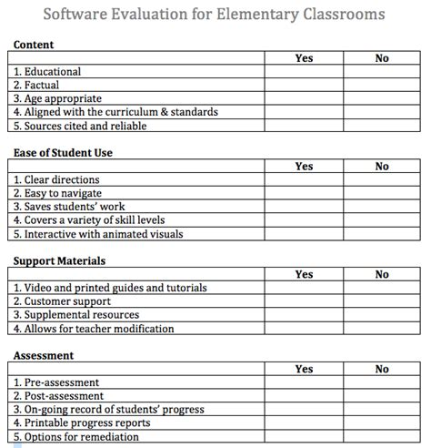Teacher Tech Thoughts Software Evaluation Form Software Evaluation Template