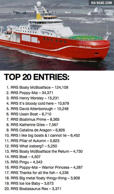 boat names rules boaty mcboatface wins 370m ship naming competition these