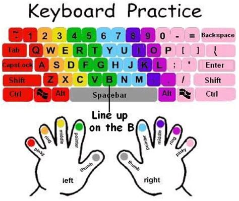 keyboard layout finger position heatley ms computer lab keyboarding