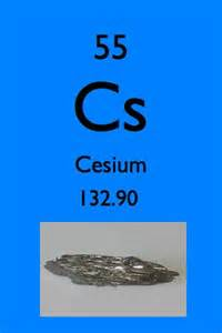 Cesium Protons Grdc Periodic Table Project Cesium