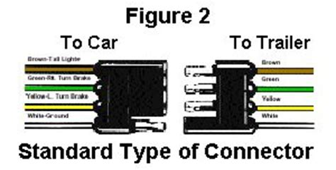 trailer wire color code what trailer wire is this color wire colors and trailers