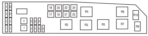 mazda tribute fuse box diagram 2005 wiring diagram with