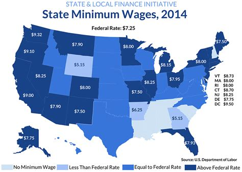 minimum wage rates by state 2015 today top headlines if voters approve hikes in november 29 states will have