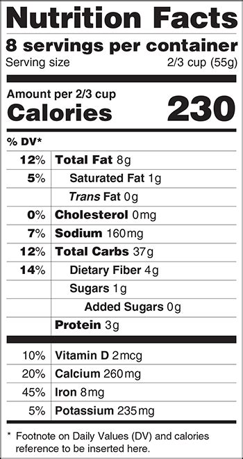 Nutrition Facts Label Proposed Changes Aim To Better Inform Food Choices Nutrition Report Template