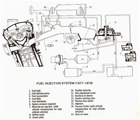 porsche flat six engine diagram auto electrical wiring