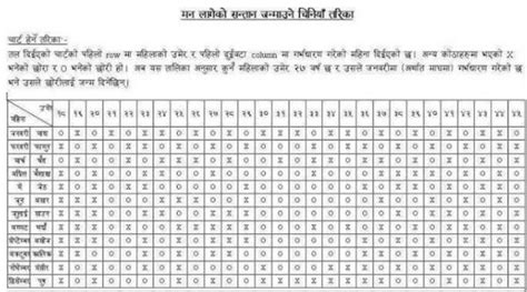 Calendar For Gender Chinesecalendar For Gender Prediction New Nepal