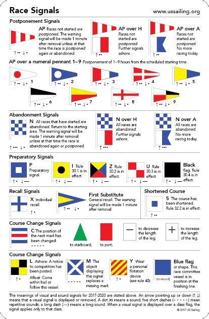 boat racing flags us sailing racing signal sticker