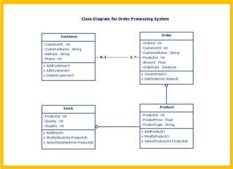 explain uml diagram what is uml diagram