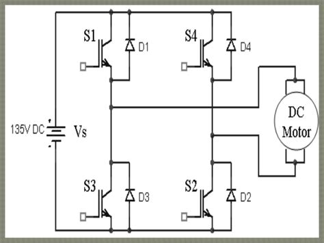 speed of dc motor using igbt design and implementation of high power dc dc converter