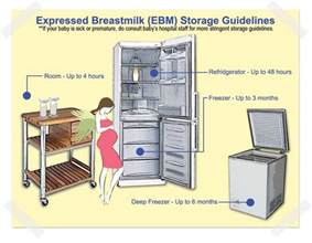 breastmilk storage guidelines mumsfairy