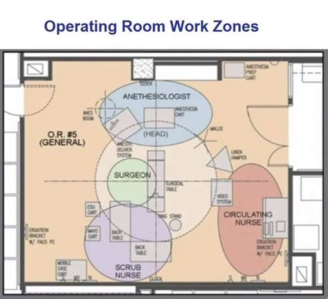 work room layout 1000 images about hospital planning on pinterest