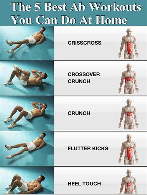 the 5 best ab workouts you can do at home pictures photos