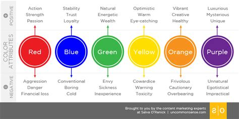 marketing colors marketing colors meaning search social media