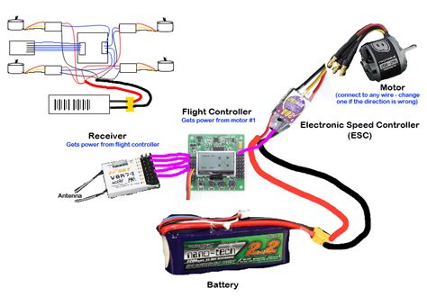 wiring diagram for quadcopter quadcopter connection