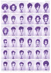 names of hairstyles prince hairstyles every hairdo from 1978 to 2013 in one