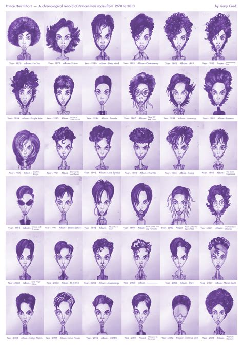 hairstyles and names with pictures prince hairstyles every hairdo from 1978 to 2013 in one