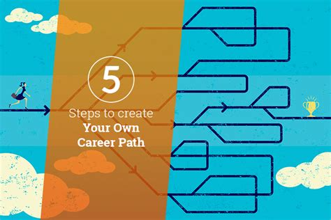 create your own career in advice from a struggling who became a successful producer books 5 steps to create your own career path