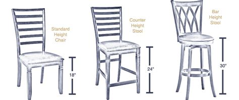Counter Height Versus Bar Height Stools by Counter Versus Bar Stool Height Get The Height Right