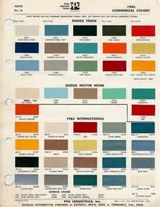 auto paint colors automotive paint codes 2017 grasscloth wallpaper