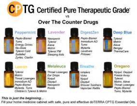 Maintain urinary tract health with essential oils your thriving life