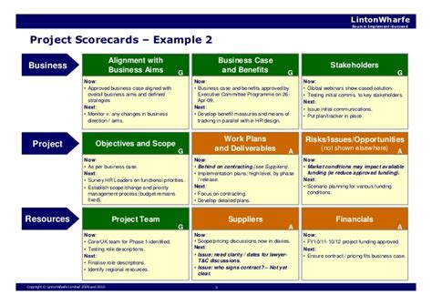 project management framework template the lintonwharfe nine box project management framework v 2