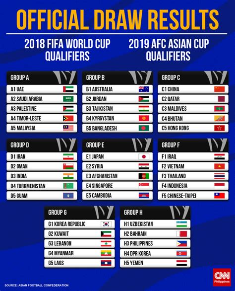 b ng d world cup 2018 azkals panalo kontra yemen sa world cup qualifiers with