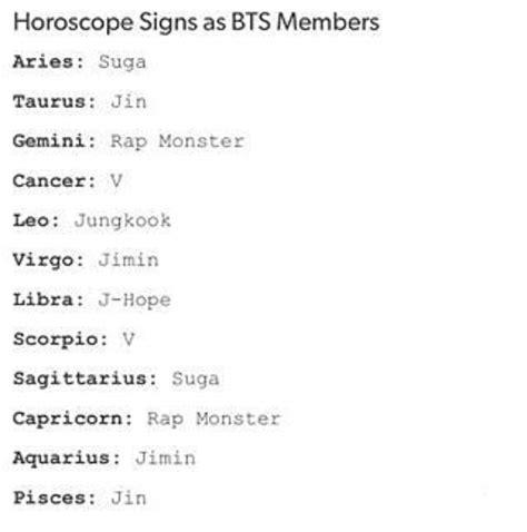 bts zodiac compatibility bts horoscopes part 1 army s amino