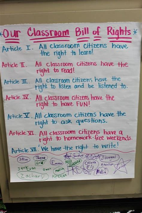 do students have the right to go to the bathroom creating a classroom bill of rights can be very useful in