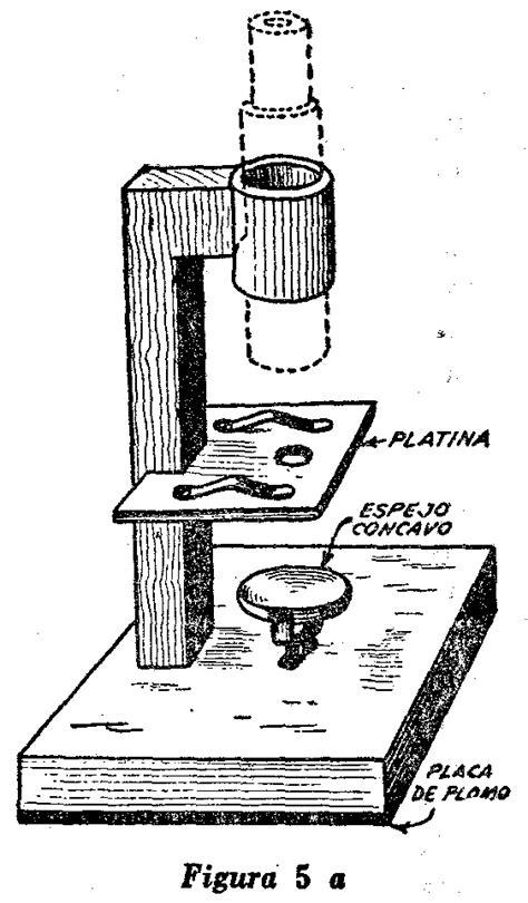 imagenes de un microscopio para dibujar faciles como hacer un microscopio casero 6 como hacer