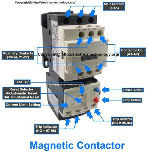 magnetic contactor wiring diagram characteristics of electrical contactors electro