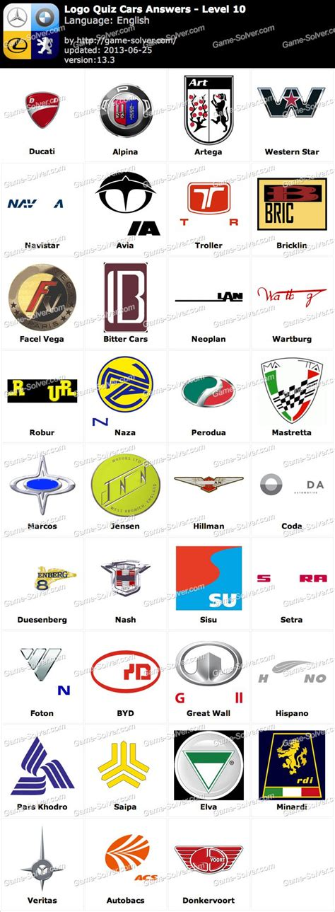 car logos quiz chinese beverage company logos related keywords chinese