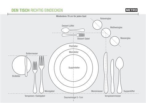 Wie Decke Ich Den Tisch Richtig by Metro Den Tisch Richtig Decken Seite 1