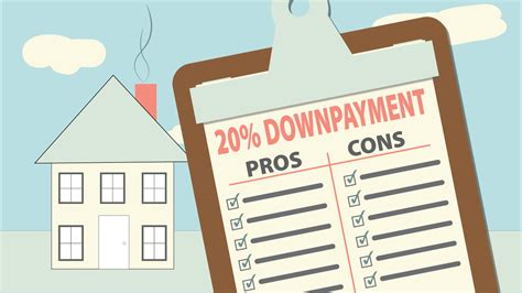 house loan down payment are 20 home down payments history