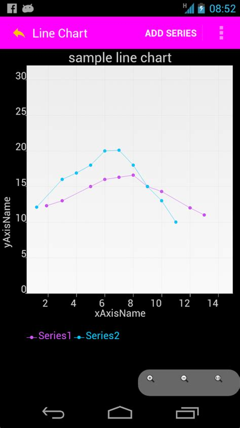 graph maker app chart graph maker indeed android apps on play