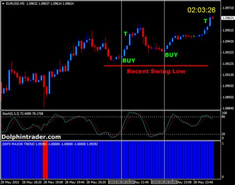 Forex Trend Following Strategies trend following forex day trading strategy