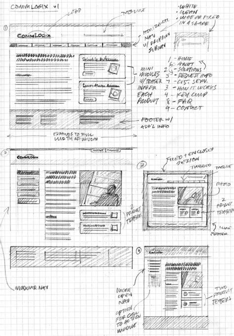 sketchbook website design 15 tips creating the photography portfolio website
