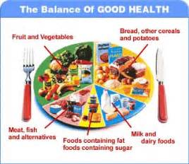 healthy diet college health and wellness