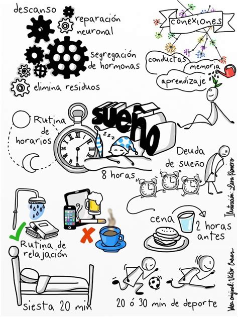 libro thinking visually for illustrators 80 best images about pensamiento visual visual thinking on chefs con a and libros