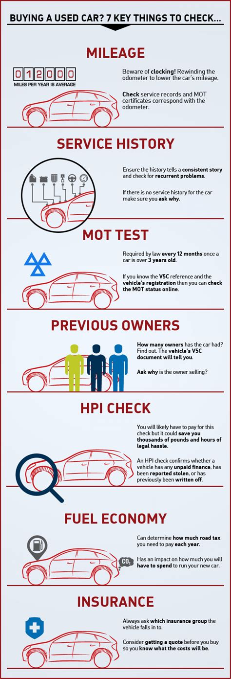 how to know if a used car is a good deal yourmechanic advice buying a used car 7 things to check visual ly