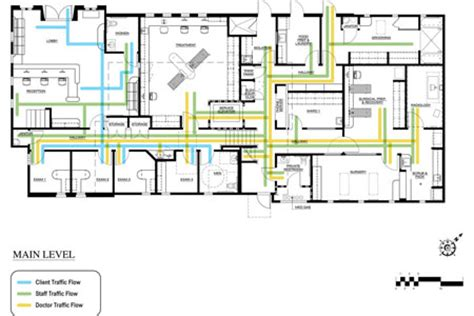 1500 Square Foot Floor Plans veterinary hospital design success in a small package