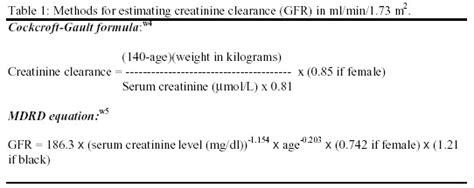 Modification Of Diet by Cin 2003 Parmar Quot Chronic Kidney Disease Management