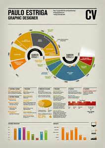 Best Resume Visualizations by Latest Cv Template 2017 Resume 2017