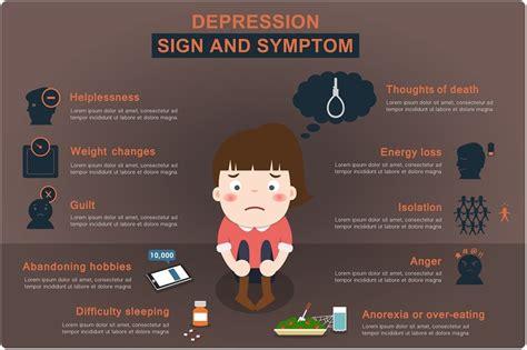 depression symptoms depression in children