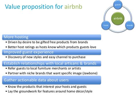 airbnb value proposition airbnb share your style program