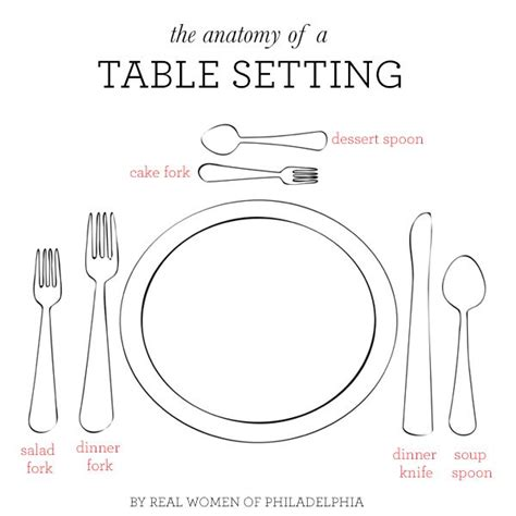 table setting chart 17 best images about etiqueta on dining charts and dining restaurants