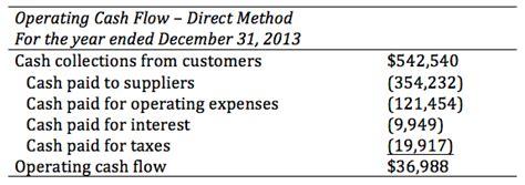 cash flow format under revised schedule vi 27 understanding cash flow statements