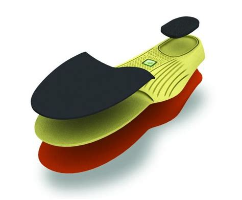 best athletic shoe insoles 301 moved permanently