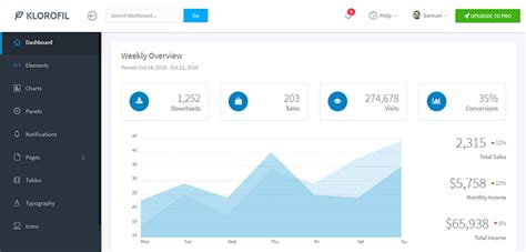 Klorofil Free Bootstrap Admin Dashboard Template Bootstrap Themes Bootstrap Admin Dashboard Template Free
